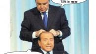 L'anziano presidente del Consiglio, Silvio Berlusconi, si è recato a Teramo per una verifica sul sondaggio del numero dei suoi capelli. Clicca sulla pagina del giornale per vedere in dettaglio il sondaggio imbarazzante Ha scelto l'Abruzzo perché si dice convinto che può essere un laboratorio tricologico politico del Pdl in […]