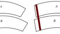 Date un'occhiata a questa breve e semplice gif animata, mostra l'illusione Jastrow in azione! L'illusione Jastrow è stata scoperta nel 1889 dallo psicologo statunitense Joseph Jastrow. In questa clip, le dimensioni delle due figure sono identiche, anche se quella inferiore sembra essere leggermente più lunga. Il lato corto della forma […]