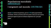 Popolazione mondiale:6853328460 I migranti nel mondo:215.738.321 Quasi216milioni di persone, pari al3,15%della popolazione mondiale, vivono al di fuori dei loro paesi. Informazioni su People movin People movinmostra i flussi di migranti a partire dal 2010 attraverso l'utilizzo di dati aperti (vedere i linkOrigini dei dati).I dati sono presentati come unslope graphche […]