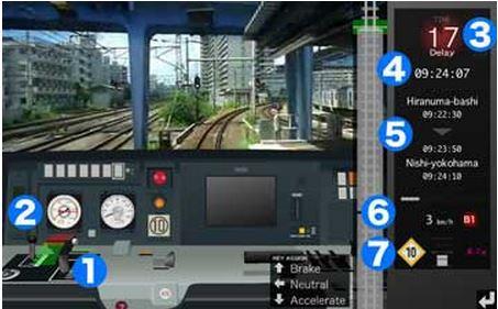 Pannello guida simulatore treno