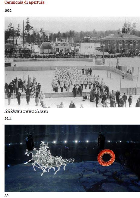 Cerimonia d'apertura Olimpiadi invernali 1932