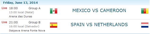 Mondiali di Calcio Brasile, partite in diretta TV tabellone