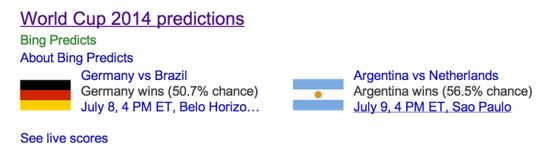 World Cup 2014 predictions Bing
