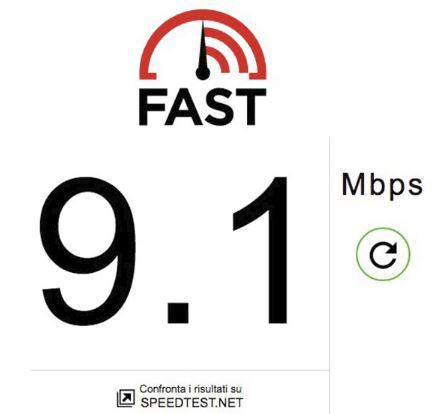 Fast velocità internet