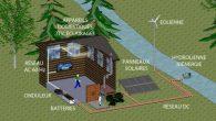 Tra tutte le fonti di energie rinnovabili, l'acqua è un elemento costante e prevedibile. Idénergie una società di Quebec, utilizza una turbina sul fiume per convertire questa energia naturale in energia elettrica. La turbina fornisce energia costante 24 ore il giorno per soddisfare le esigenze elettriche, produce da 4 a […]