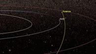 Negli ultimi tempi, molto interesse è cresciuto attorno agli asteroidi la cui orbita interseca quella della Terra,nel corso dei secoli, potrebberoscontrarsi con essa. La quasi totalità degli asteroidi vicini alla Terra sono classificati, secondo il semiasse maggiore della loro orbita e della distanza da Sole del loro perielio, come asteroidi […]