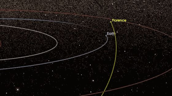 Florence asteroide