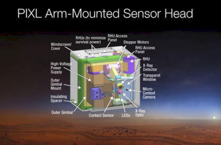 PIXL tracce vita su Marte